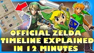 The Legend of Zelda Timeline EXPLAINED (in 12 Minutes)