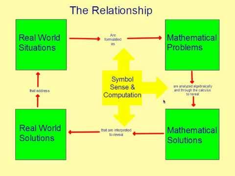 similarities between geometry and algebra relationship