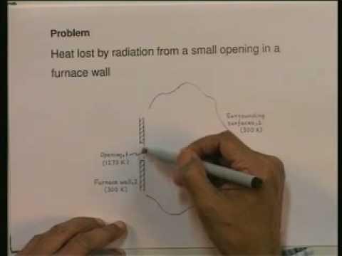 A textbook on heat transfer sp sukhatme