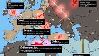 Nếu Nga và Nato chiến tranh tổng lực