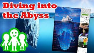 The Miiverse Iceberg Explained