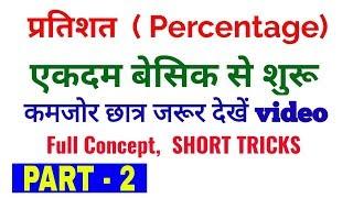 Percentage/formula/shortcut tricks/ problems of percentage/dsssb, ssc cgl, railway group D, rrb