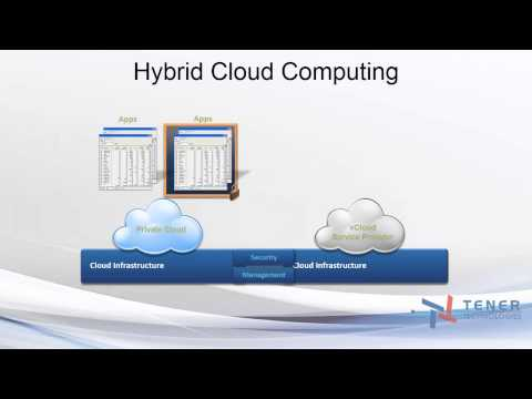 Cloud PowerPoint Presentation