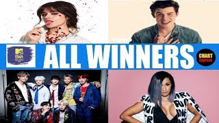 EMA's 2018 - ALL WINNERS | 2018 MTV European Music Awards Winners| Nov. 04, 2018 | ChartExpress