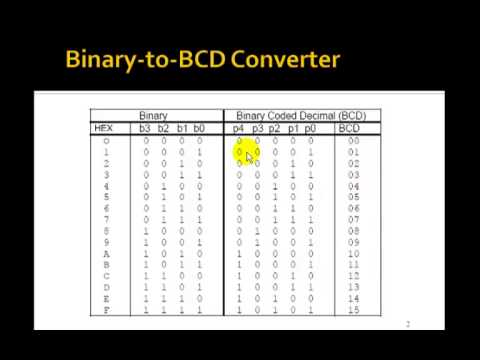 Bcd to binary conversion online