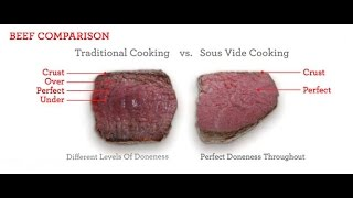 To sous vide, or not to sous vide? Filet Mignon