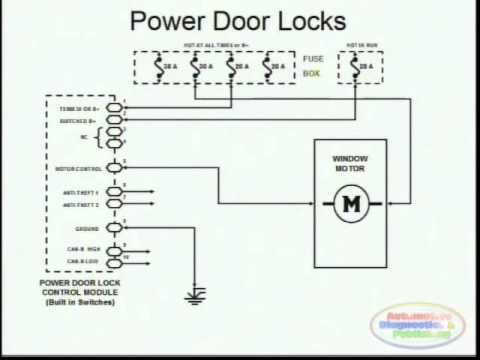 power door locks amp wiring diagram youtube 1997 subaru outback fuse diagram