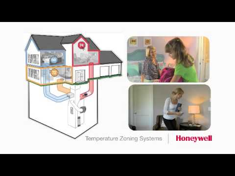 Atlantic Heating & Cooling: Honeywell Zoning Control
