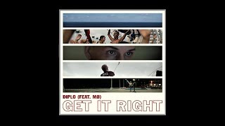 Get it Right 1 Hour