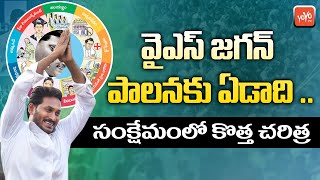 Special story on CM YS Jagan's 1 year governance..