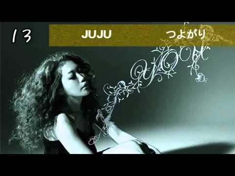 KarT喜愛歌曲榜(七月/2011)