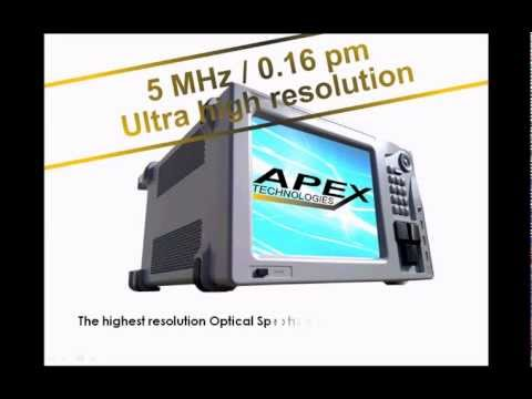 Ultra High Resolution Optical Spectrum Analyzer