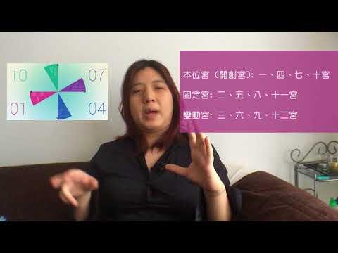如何解讀星座命盤十二宮 | 占星心理學