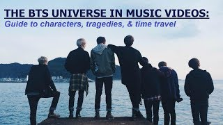 BTS Music Videos have a Fictional Universe: Guide to Characters (now in Save Me webtoon!)