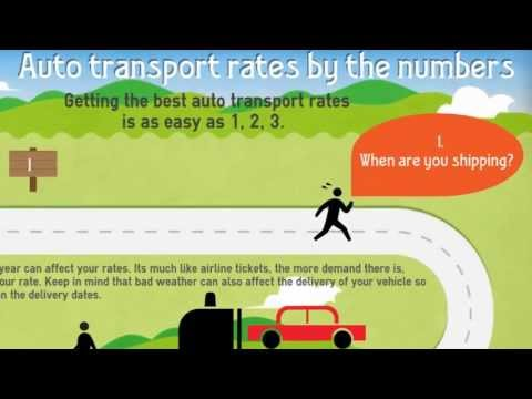 Car Shipping Rates & Auto Transport Rates 101