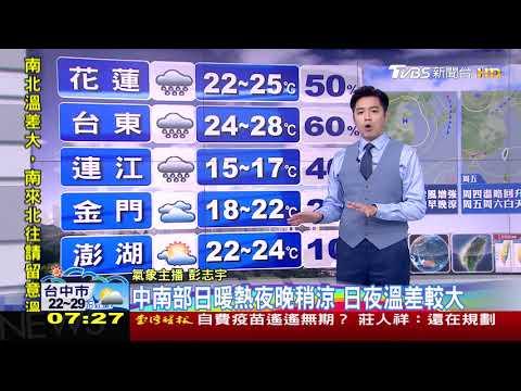 """""""舒力基""""颱風生成! 東北季風影響 北涼南暖北東雨"""