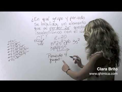 Tabla Periódica 5