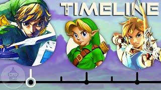 The Complete Legend of Zelda Timeline   The Leaderboard