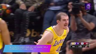 Los Angeles Lakers 2019-2020 Roster - Full Lineup and Players Highlights