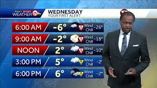 First Alert: Dangerously cold weather settles is here