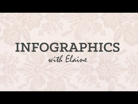 Infographics with Elaine: HubSpot's Free Infographic Templates