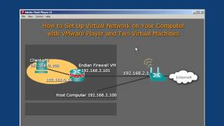 Create a virtual network with a firewall using VMware player -part1