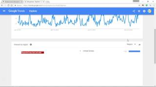 How to Use Google Trends While Researching Products to Sell on Amazon FBA