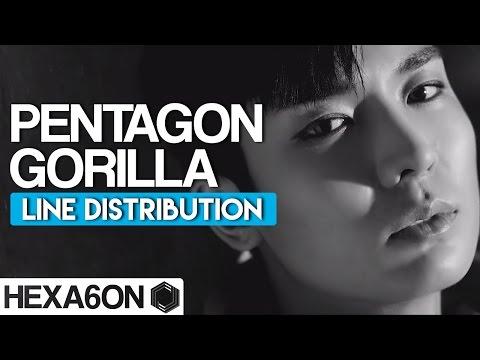 Pentagon - Gorilla Line Distribution (Color Coded)