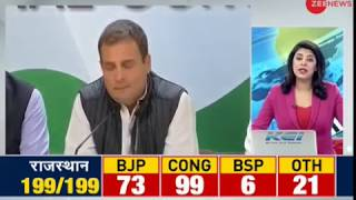 Rajasthan assembly election results 2018: Raje resigns, Congress two seats away from majority