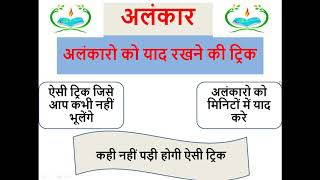 Hindi Grammer best learning video for every exam