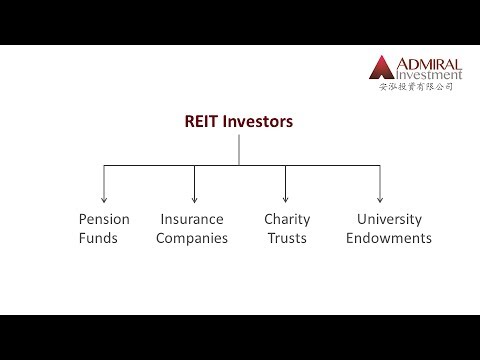 Admiral's REIT Primer (6) - Who are the major investors of REITs?