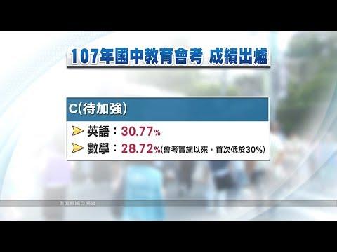 國中會考成績公布 數學C比例降低 20180608 公視中晝新聞