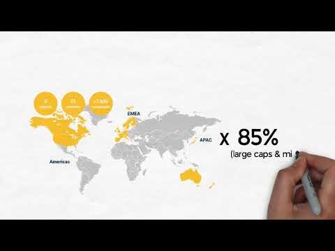 ¿Qué es el MSCI World Index?