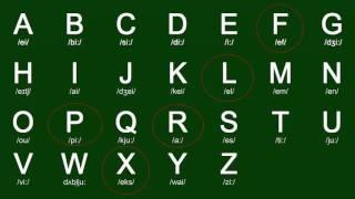 Bài 1: Bảng chữ cái tiếng anh - 10 Phút Tiếng Anh