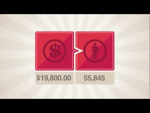 Social Dish // Make Money