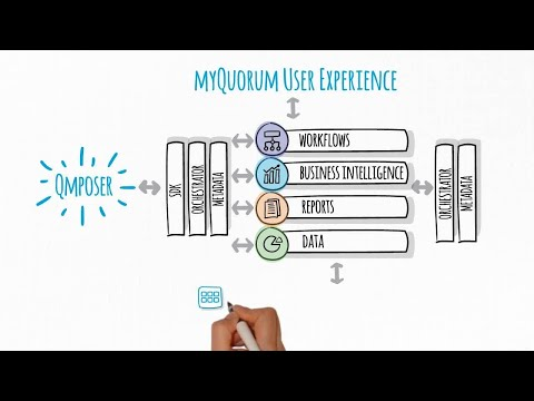The first persona-based user experience platform for the energy industry, myQuorum extends Quorum's suite of energy applications to optimize efficiency and productivity.