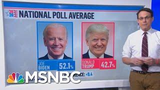Biden Leads Trump In Most Battleground Polls 15 Days Before Election | MTP Daily | MSNBC