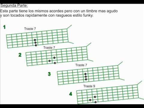¿Como tocar De musica ligera en Guitarra?