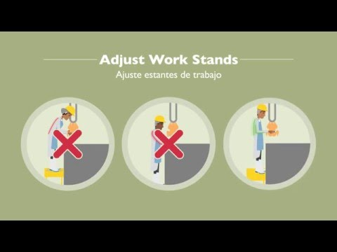 Adjust Work Stands - English, Spanish