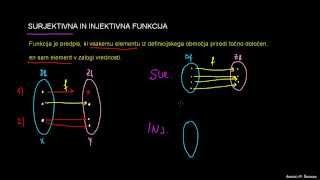Injektivna in surjektivna funkcija