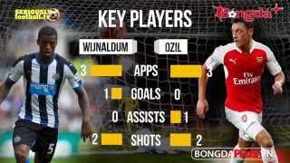 Thông tin trước trận Newcastle vs Arsenal 29/8