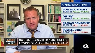 Josh Brown: Market is anticipating an economy that's no longer dependent on the Fed