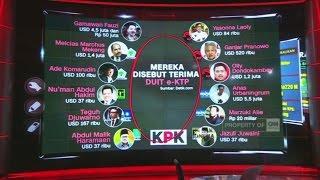 Dugaan Aliran Dana Korupsi e-KTP