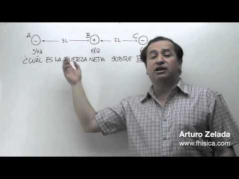 Electrostática 7