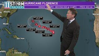 Tracking the Tropics: Hurricane Florence
