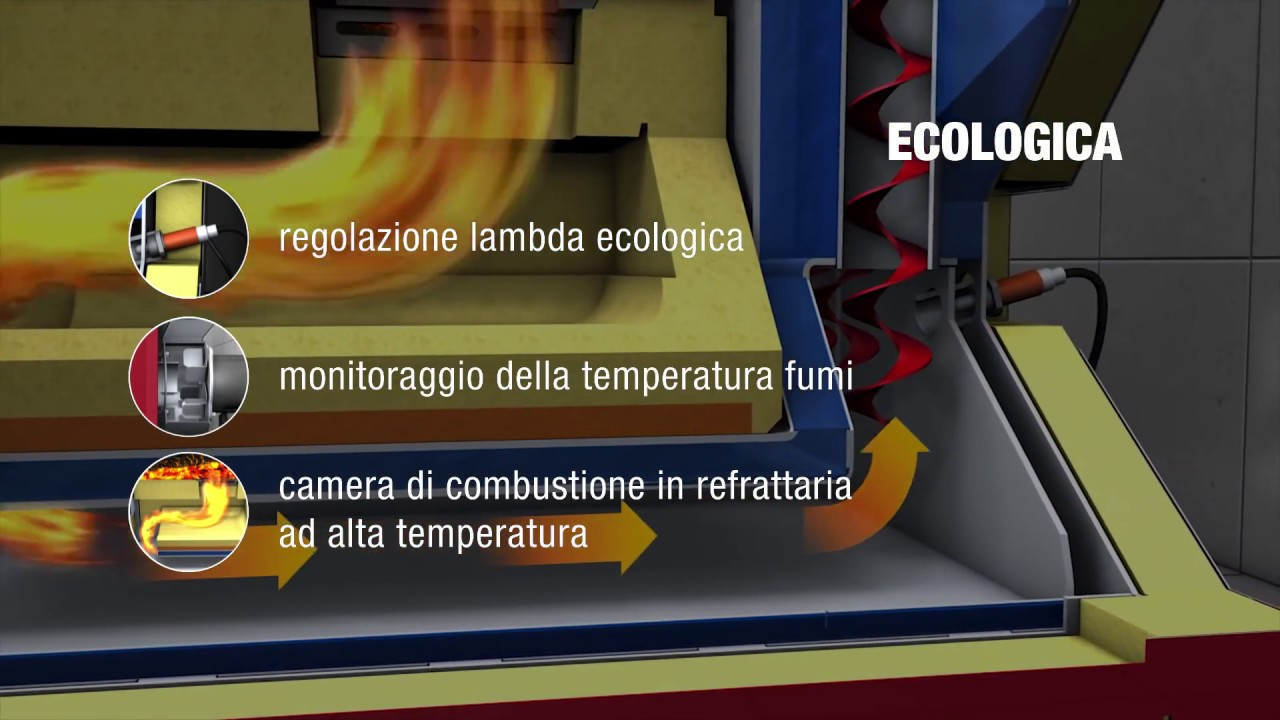 Caldaia A Legna A Gassificazione Hargassner 20 60kw Ita Il