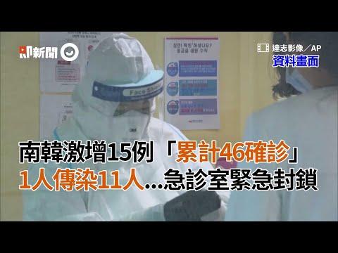 南韓激增15例「累計46確診」 1人傳染11人...急診室緊急封鎖|新冠肺炎|防疫