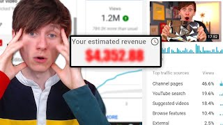 Did I make a profit from the Youtube Diamond Play Button video?