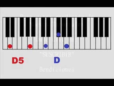3° Manda Lluvia - Marco Barrientos (Tutorial Piano)  ACORDES FACILES