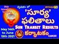 కర్కాటక రాశి|ఆర్థికంగా ముందడుగు | SUN TRANSIT RESULTS |వృషభ' రవి ' ఫలితాలు | YOGAMANJARI  TV ||